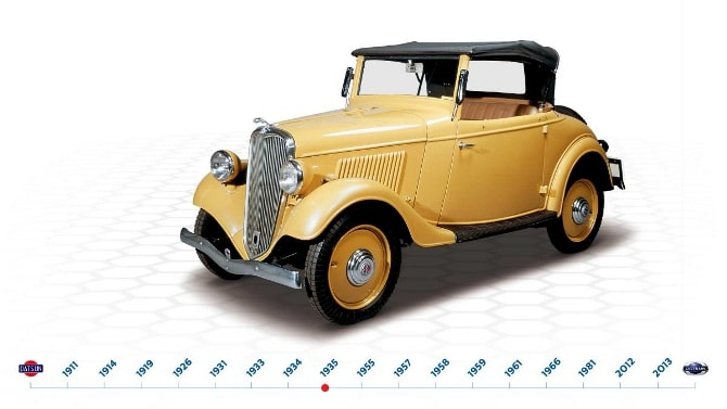 Datsun автомобили дилера Гомель